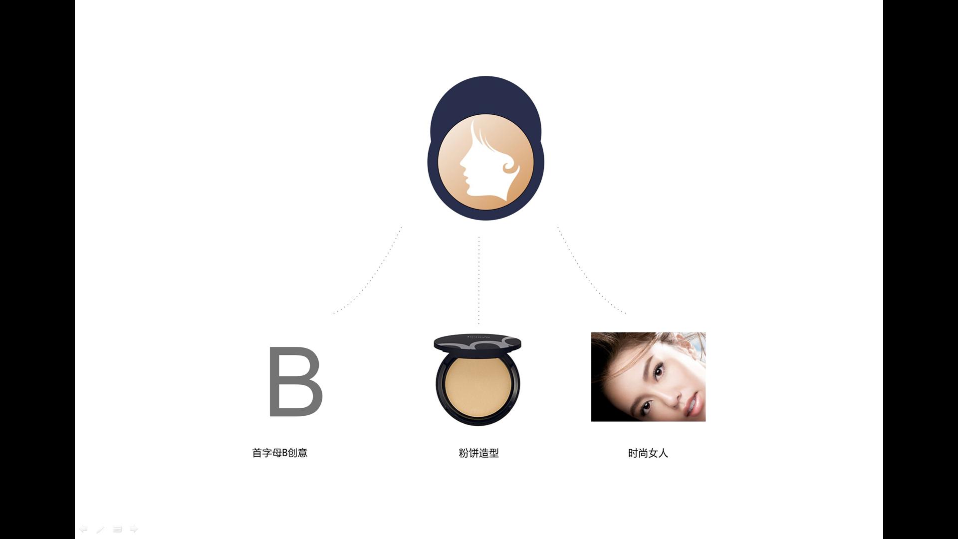 上海品牌設計案例賞析