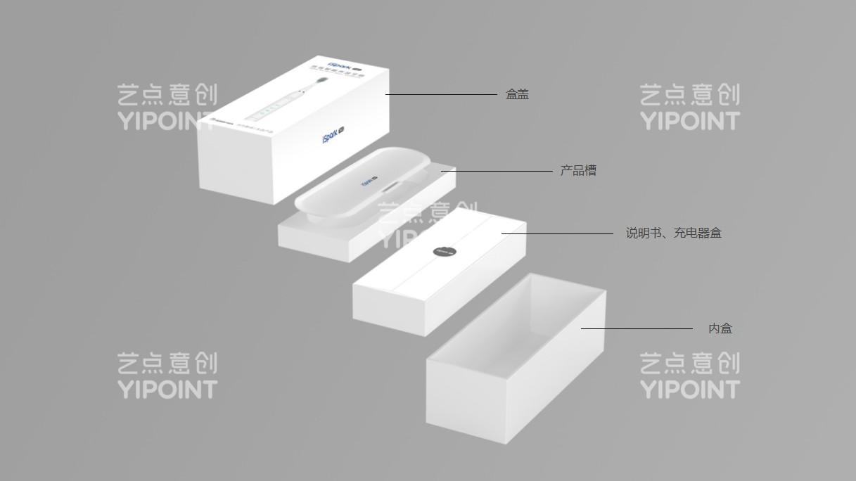 炫客電動牙刷包裝設計